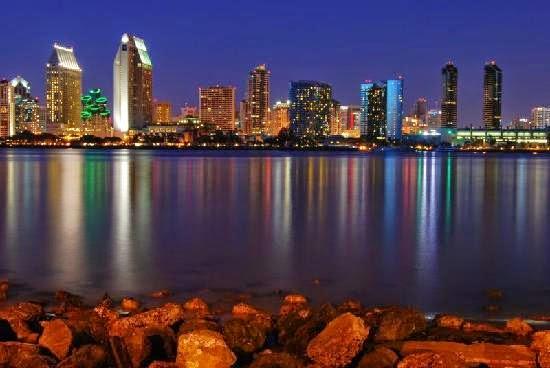 Remessas internacionais para San Diego